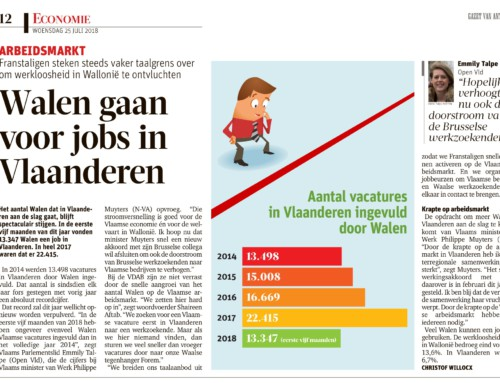 Walen gaan voor jobs in Vlaanderen