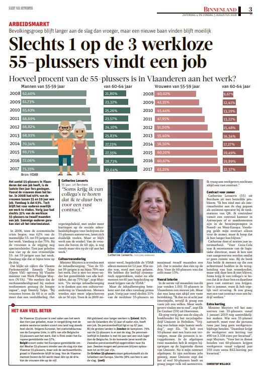 1op 3 werkloze 55+ vindt een job
